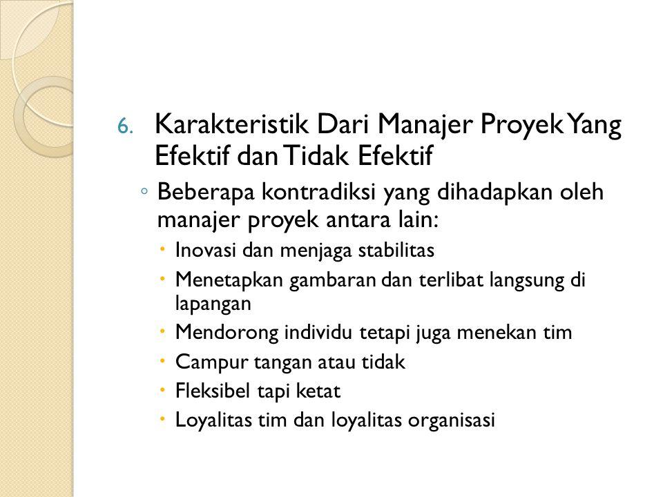 Karakteristik Dari Manajer Proyek Yang Efektif dan Tidak Efektif