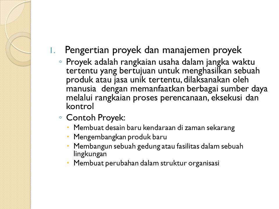 Pengertian proyek dan manajemen proyek