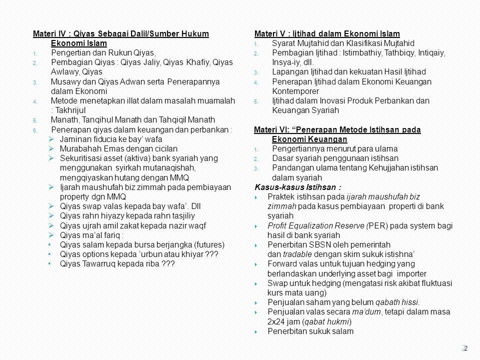 Materi IV : Qiyas Sebagai Dalil/Sumber Hukum Ekonomi Islam