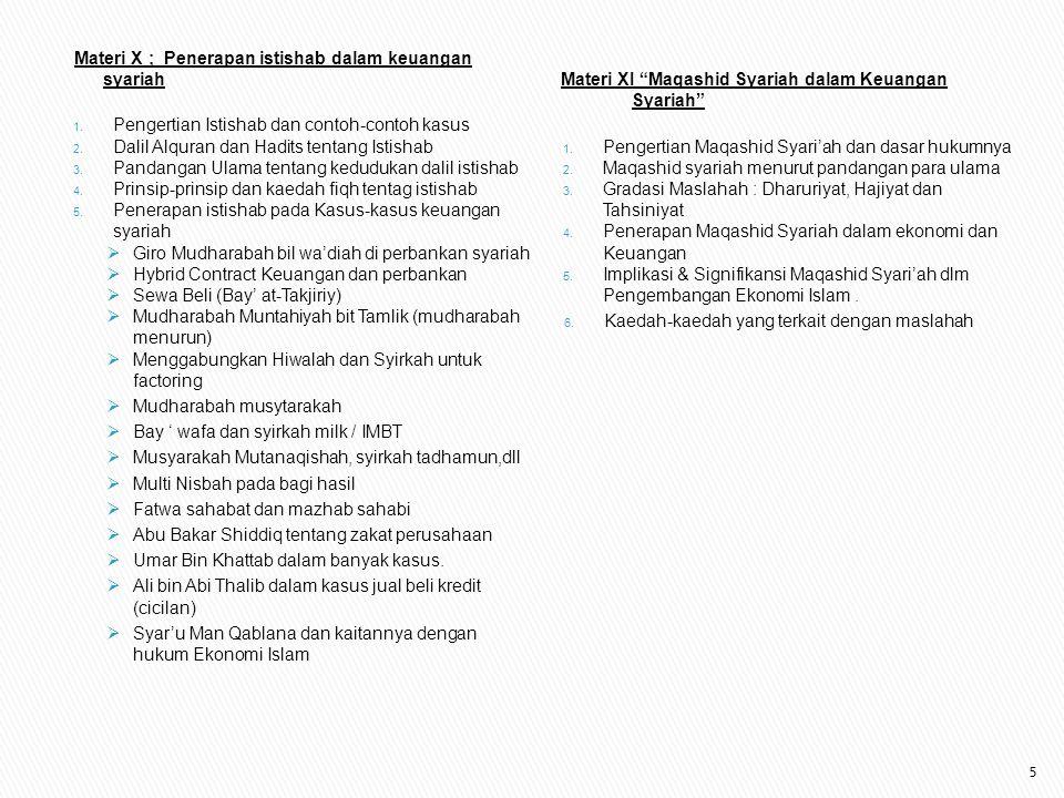 Materi X ; Penerapan istishab dalam keuangan syariah