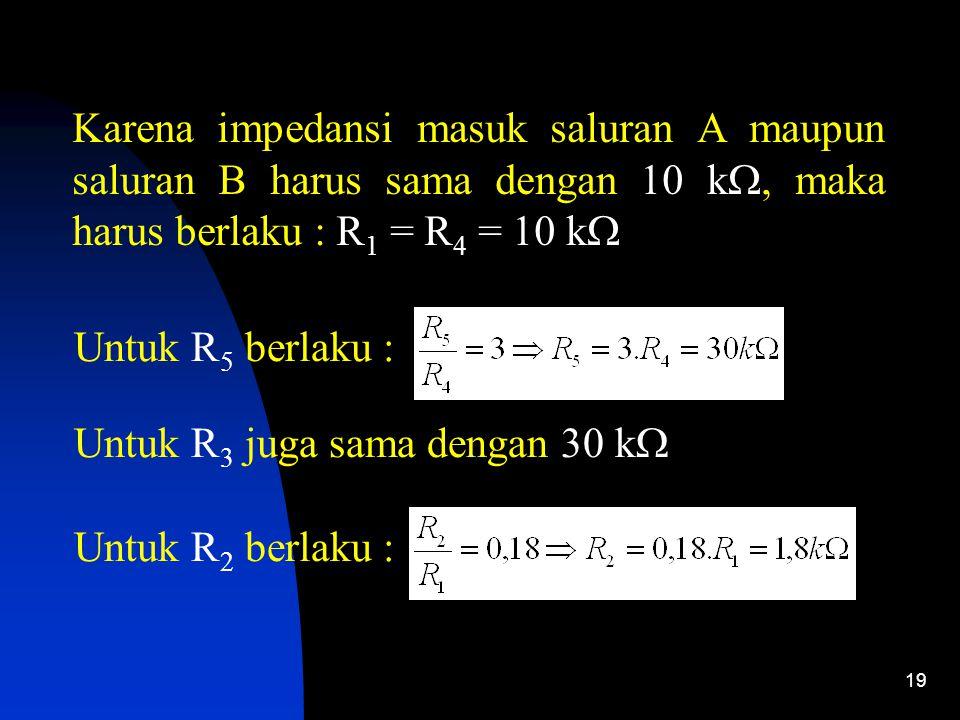 Karena impedansi masuk saluran A maupun saluran B harus sama dengan 10 k, maka harus berlaku : R1 = R4 = 10 k
