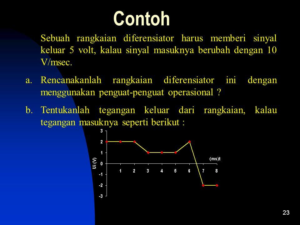 Contoh Sebuah rangkaian diferensiator harus memberi sinyal keluar 5 volt, kalau sinyal masuknya berubah dengan 10 V/msec.