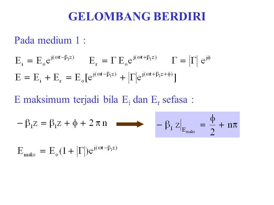 GELOMBANG BERDIRI Pada medium 1 :