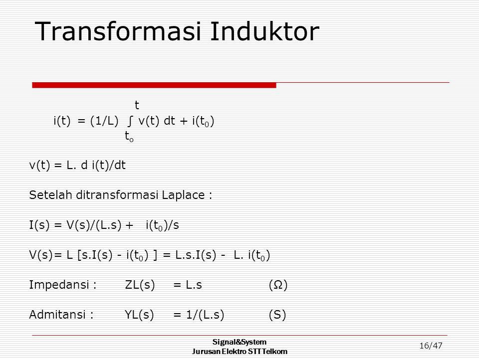 Transformasi Induktor