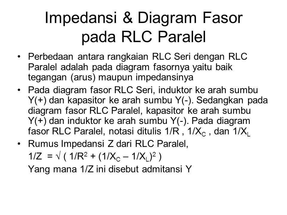Impedansi & Diagram Fasor pada RLC Paralel
