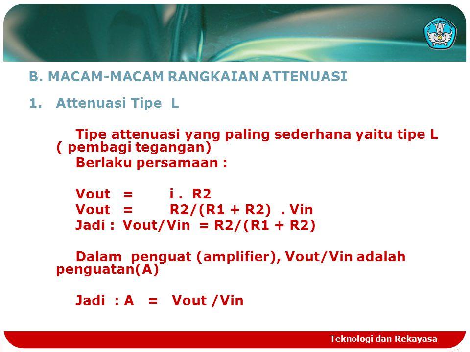 B. MACAM-MACAM RANGKAIAN ATTENUASI Attenuasi Tipe L