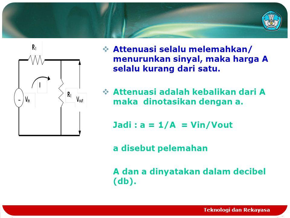 Attenuasi adalah kebalikan dari A maka dinotasikan dengan a.