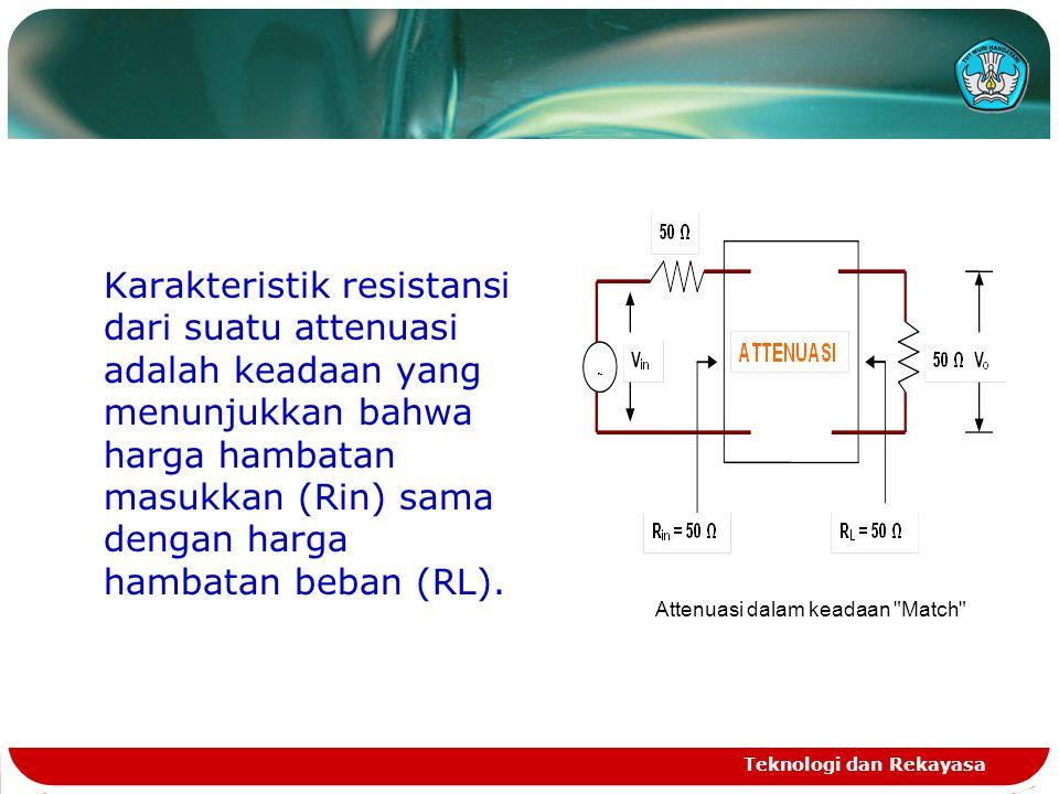 Karakteristik resistansi dari suatu attenuasi adalah keadaan yang menunjukkan bahwa harga hambatan masukkan (Rin) sama dengan harga hambatan beban (RL).