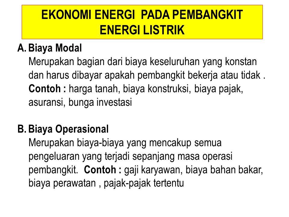 EKONOMI ENERGI PADA PEMBANGKIT ENERGI LISTRIK