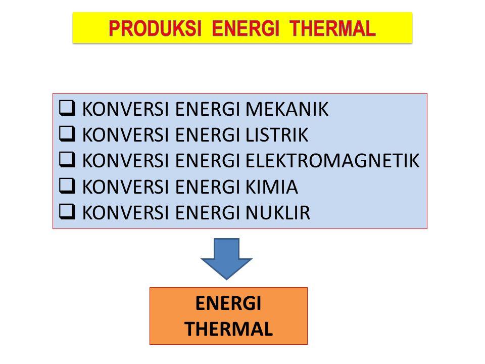 PRODUKSI ENERGI THERMAL