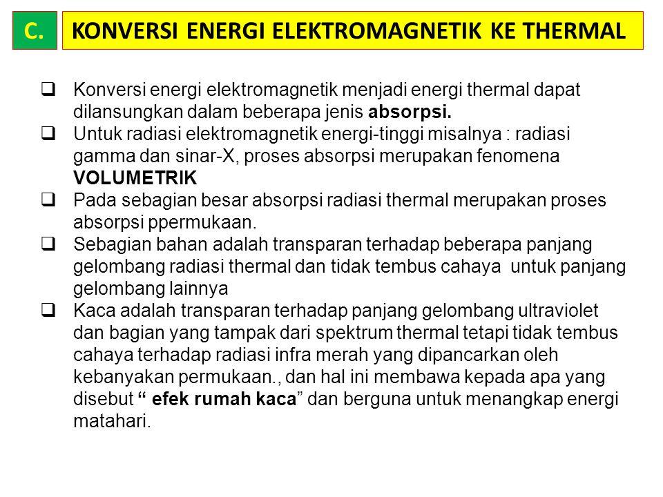 KONVERSI ENERGI ELEKTROMAGNETIK KE THERMAL