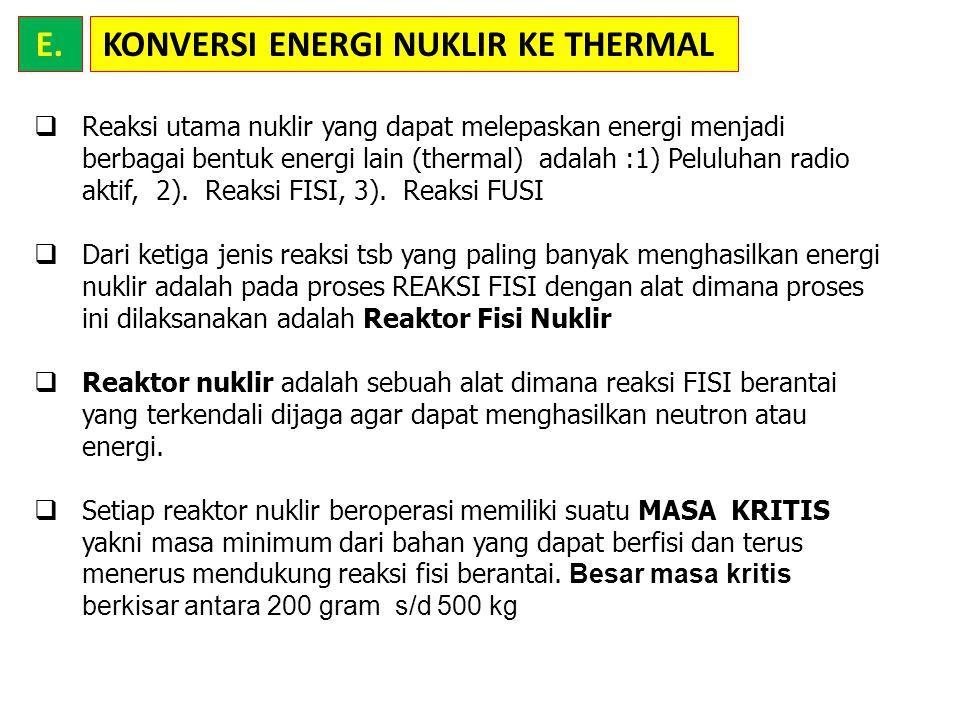 KONVERSI ENERGI NUKLIR KE THERMAL