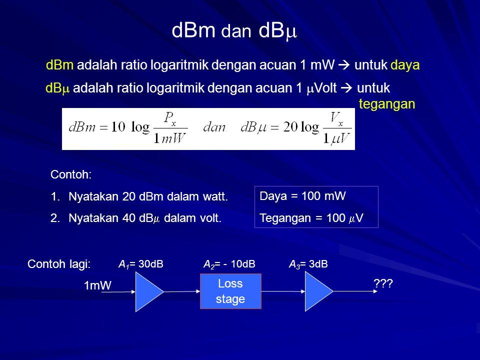 dBm dan dBm dBm adalah ratio logaritmik dengan acuan 1 mW  untuk daya