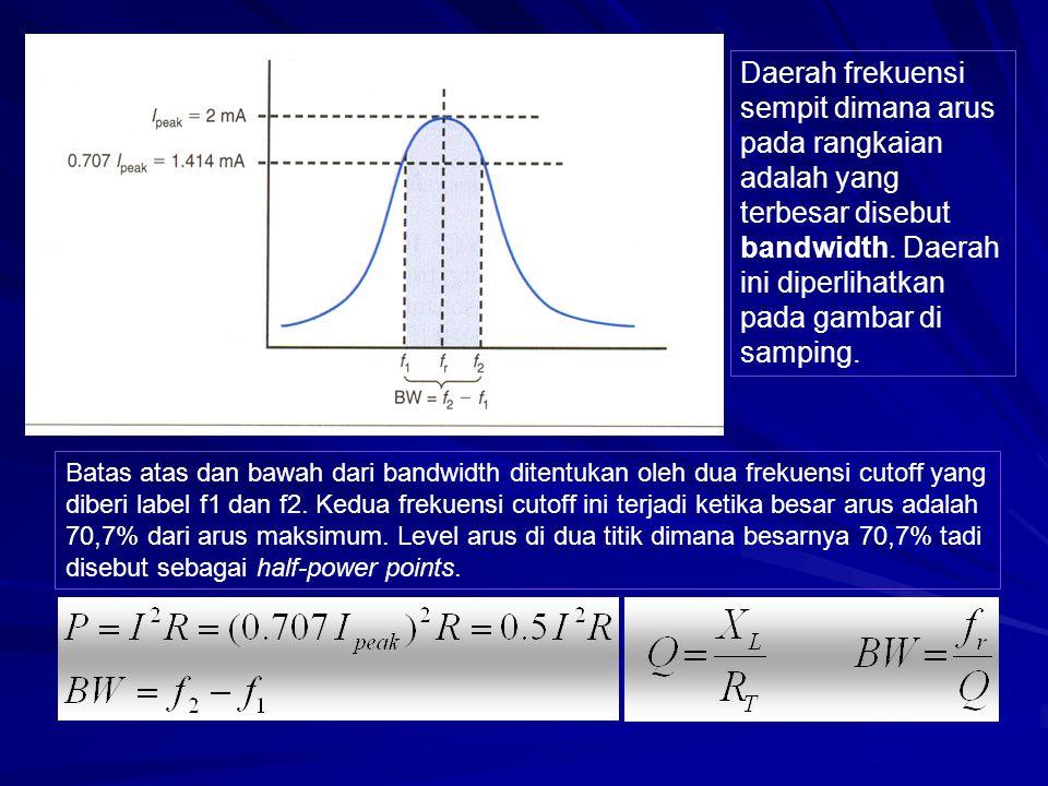 Daerah frekuensi sempit dimana arus pada rangkaian adalah yang terbesar disebut bandwidth. Daerah ini diperlihatkan pada gambar di samping.