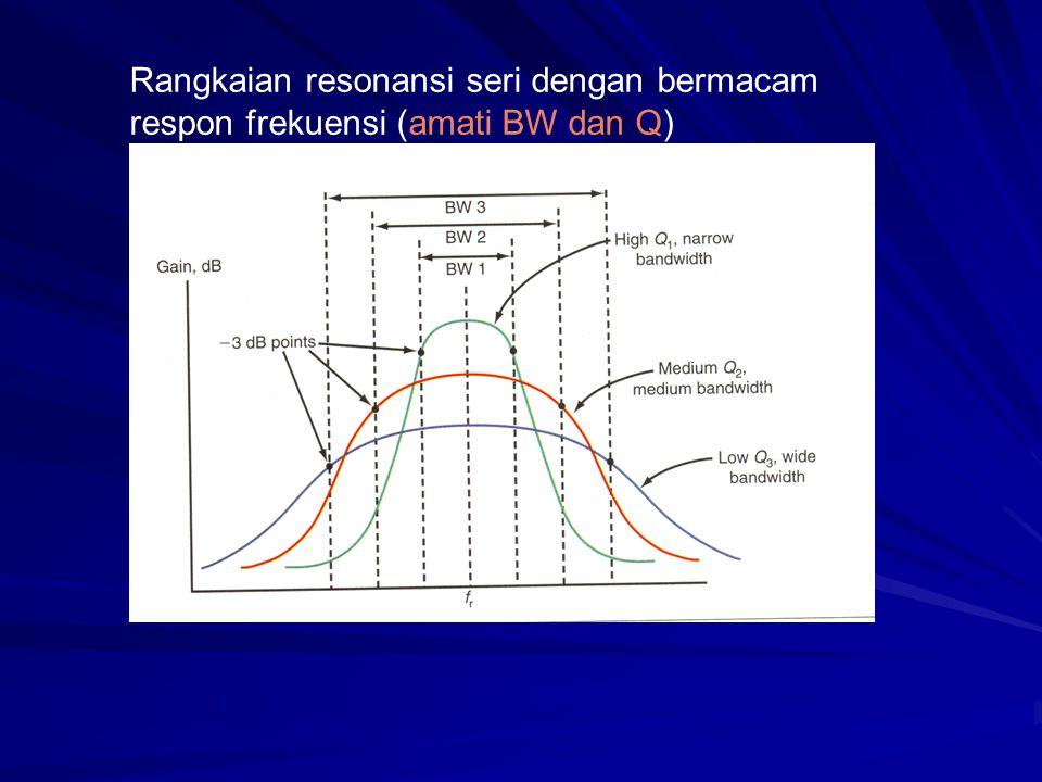 Rangkaian resonansi seri dengan bermacam respon frekuensi (amati BW dan Q)