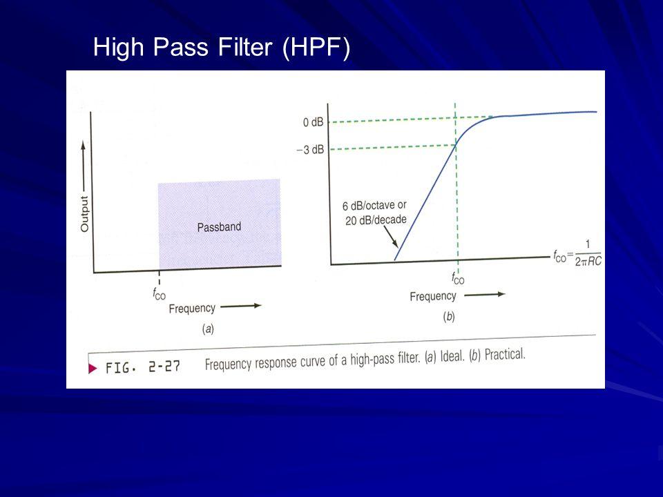 High Pass Filter (HPF)