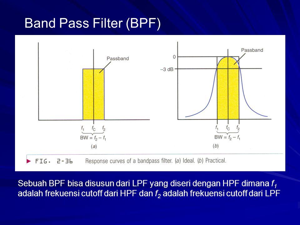 Band Pass Filter (BPF)