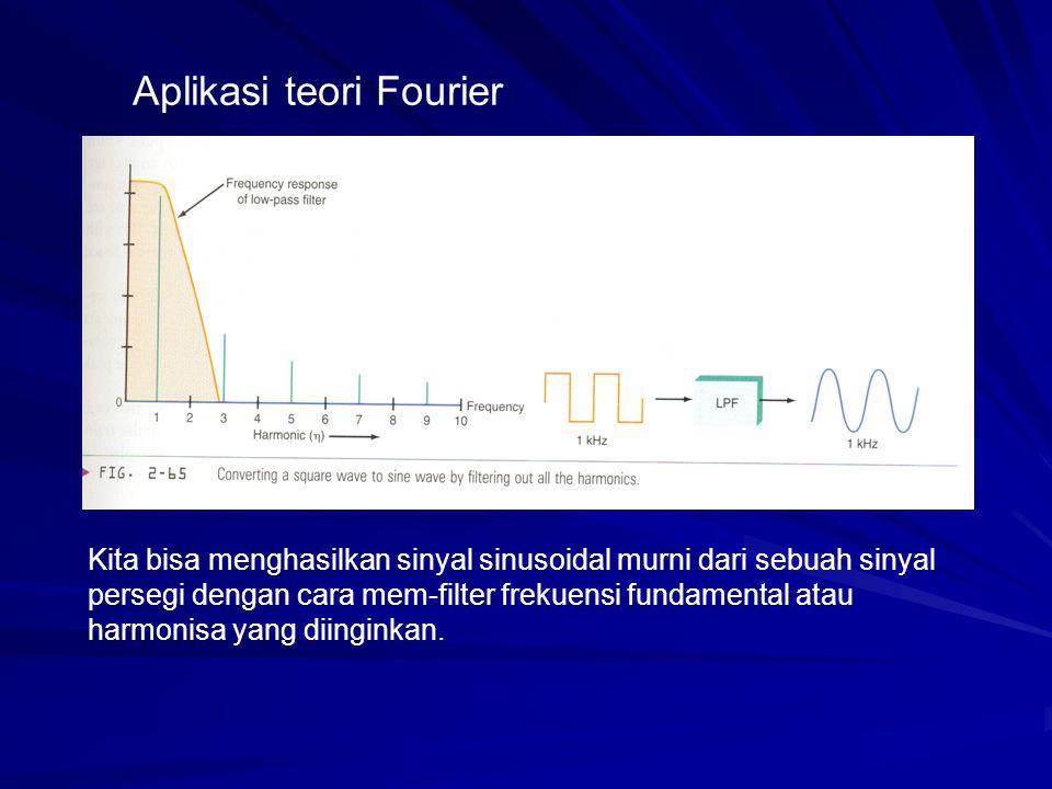 Aplikasi teori Fourier