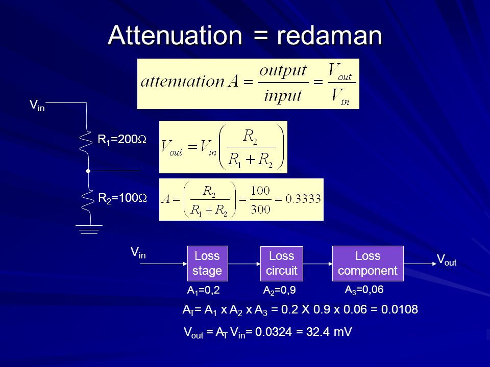 Attenuation = redaman Vin R1=200W R2=100W Loss stage circuit component