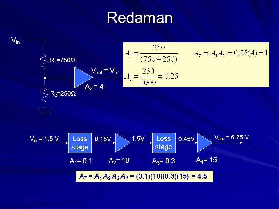 Redaman Vin A2 = 4 Vout = Vin Loss stage A1= 0.1 A2= 10 A3= 0.3 A4= 15