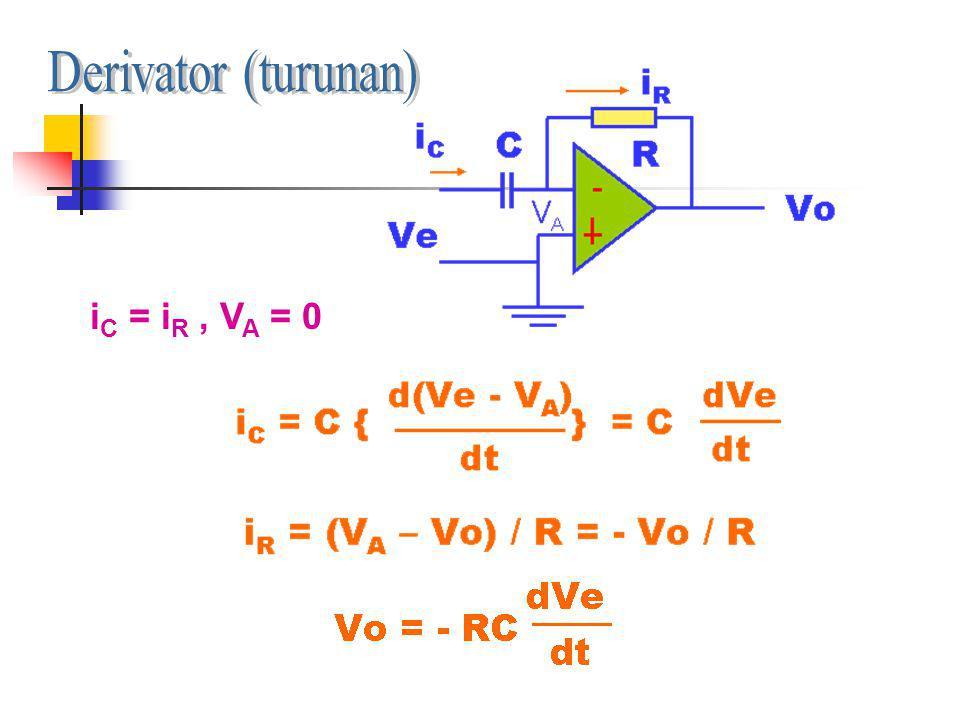 Derivator (turunan) iC = iR , VA = 0