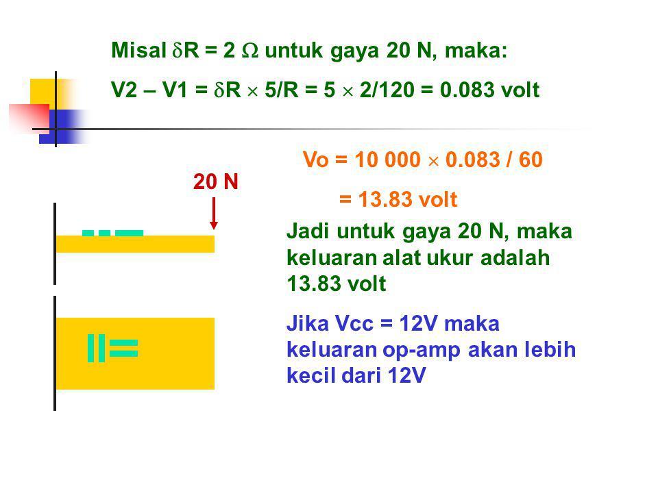 Misal R = 2  untuk gaya 20 N, maka: