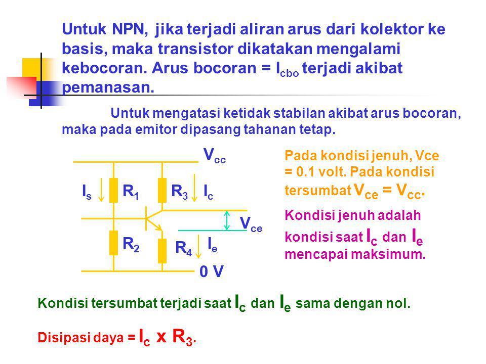 Untuk NPN, jika terjadi aliran arus dari kolektor ke basis, maka transistor dikatakan mengalami kebocoran. Arus bocoran = Icbo terjadi akibat pemanasan.