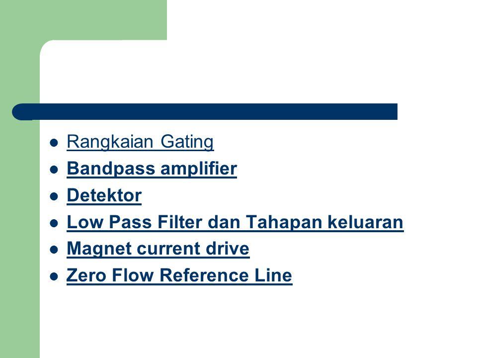 Rangkaian Gating Bandpass amplifier. Detektor. Low Pass Filter dan Tahapan keluaran. Magnet current drive.