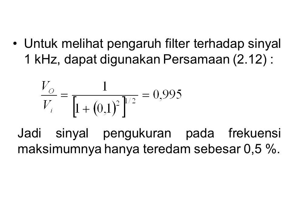 Untuk melihat pengaruh filter terhadap sinyal 1 kHz, dapat digunakan Persamaan (2.12) :