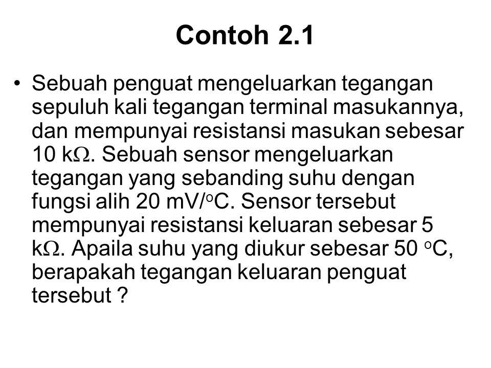 Contoh 2.1