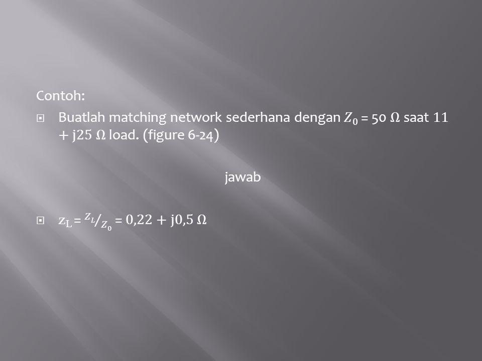 Contoh: Buatlah matching network sederhana dengan 𝑍0 = 50 Ω saat 11 + j25 Ω load. (figure 6-24) jawab.