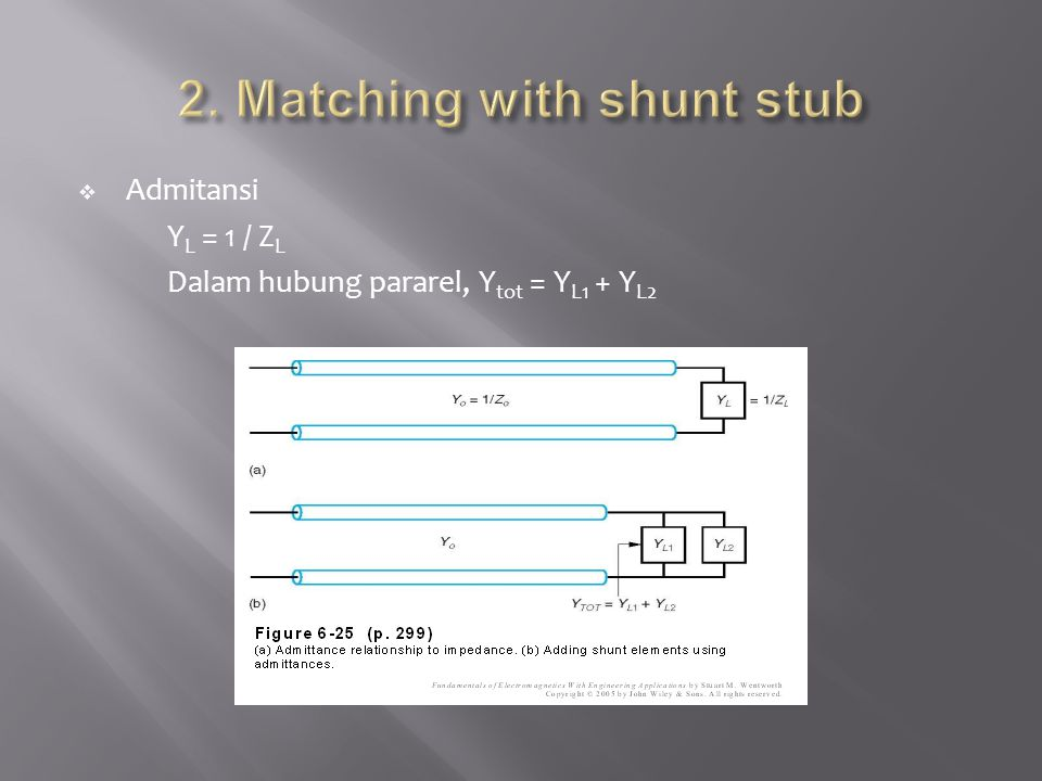 2. Matching with shunt stub