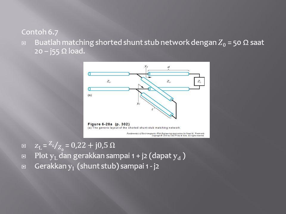Contoh 6.7 Buatlah matching shorted shunt stub network dengan 𝑍0 = 50 Ω saat 20 – j55 Ω load. Jawab.