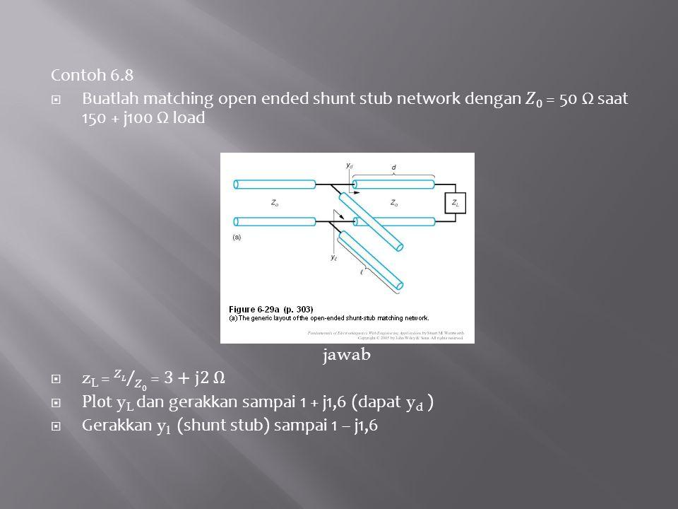 Contoh 6.8 Buatlah matching open ended shunt stub network dengan 𝑍0 = 50 Ω saat 150 + j100 Ω load. jawab.
