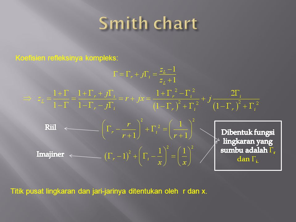 Dibentuk fungsi lingkaran yang sumbu adalah r dan i.