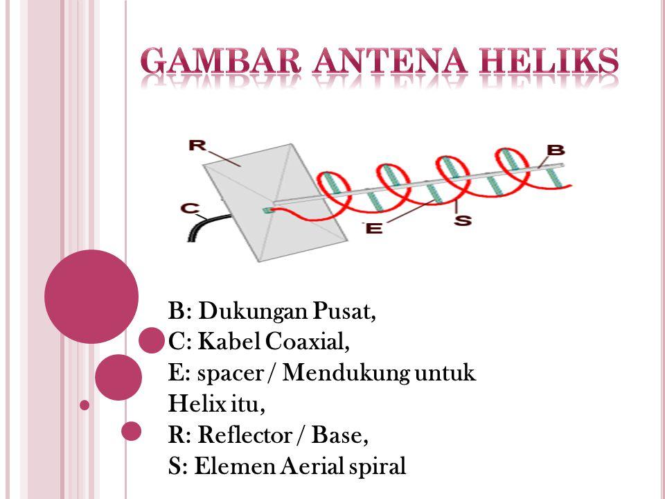 Gambar antena heliks B: Dukungan Pusat, C: Kabel Coaxial, E: spacer / Mendukung untuk Helix itu, R: Reflector / Base, S: Elemen Aerial spiral.
