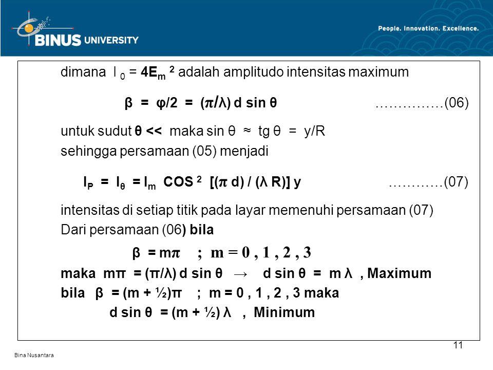 dimana I 0 = 4Em 2 adalah amplitudo intensitas maximum