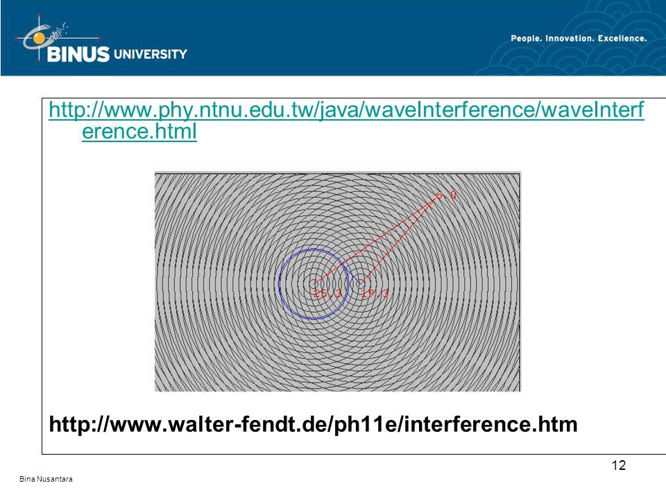 http://www. phy. ntnu. edu. tw/java/waveInterference/waveInterference