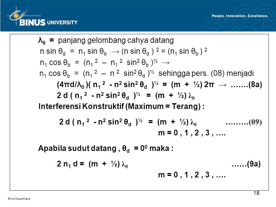 λ9 = panjang gelombang cahya datang