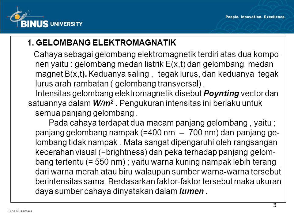 1. GELOMBANG ELEKTROMAGNATIK