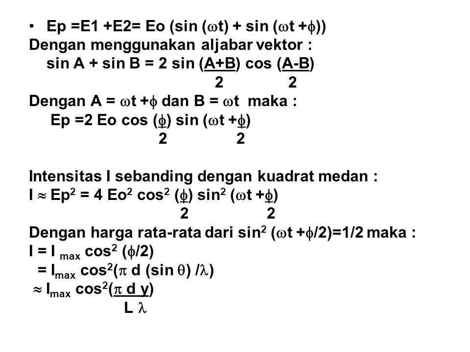 Ep =E1 +E2= Eo (sin (t) + sin (t +))