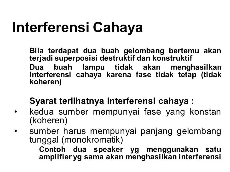 Interferensi Cahaya kedua sumber mempunyai fase yang konstan (koheren)