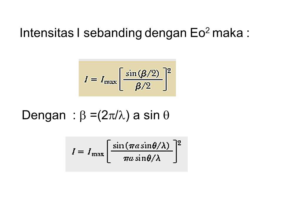 Intensitas I sebanding dengan Eo2 maka :