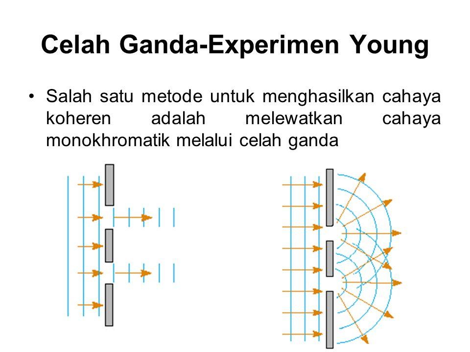 Celah Ganda-Experimen Young