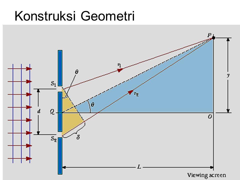 Konstruksi Geometri