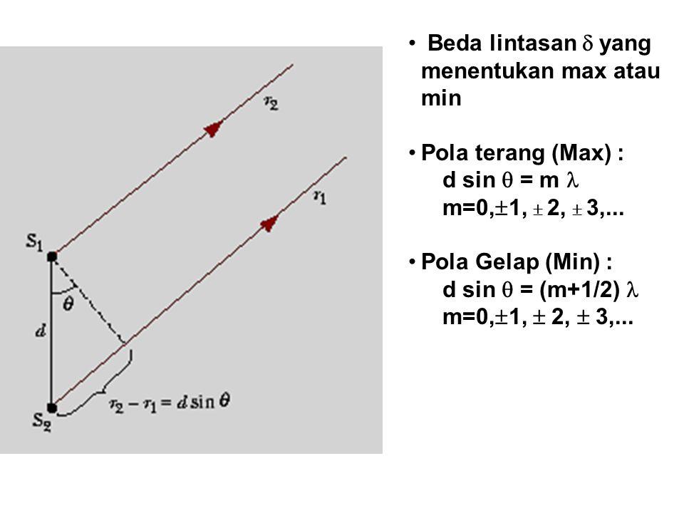Beda lintasan  yang menentukan max atau min