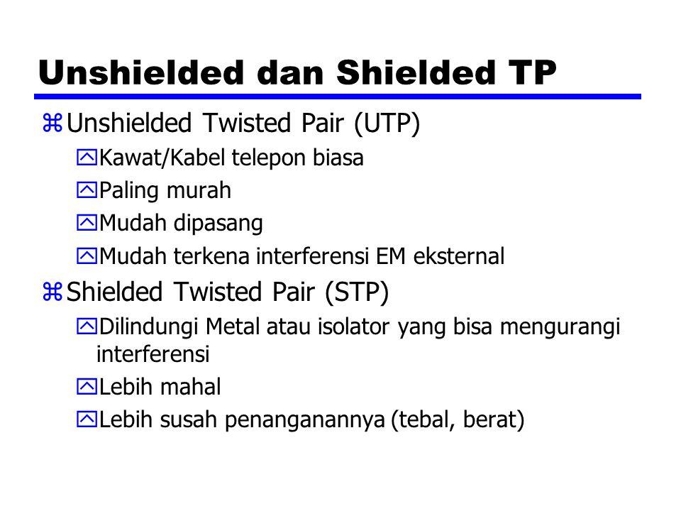 Unshielded dan Shielded TP