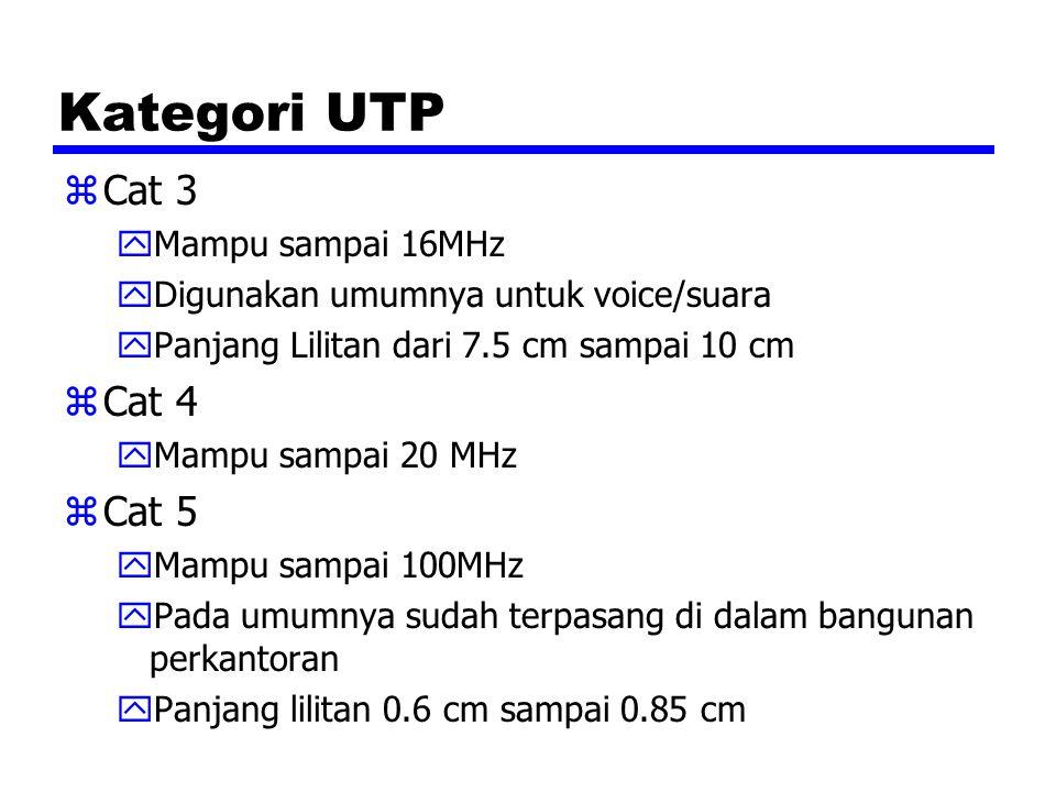Kategori UTP Cat 3 Cat 4 Cat 5 Mampu sampai 16MHz