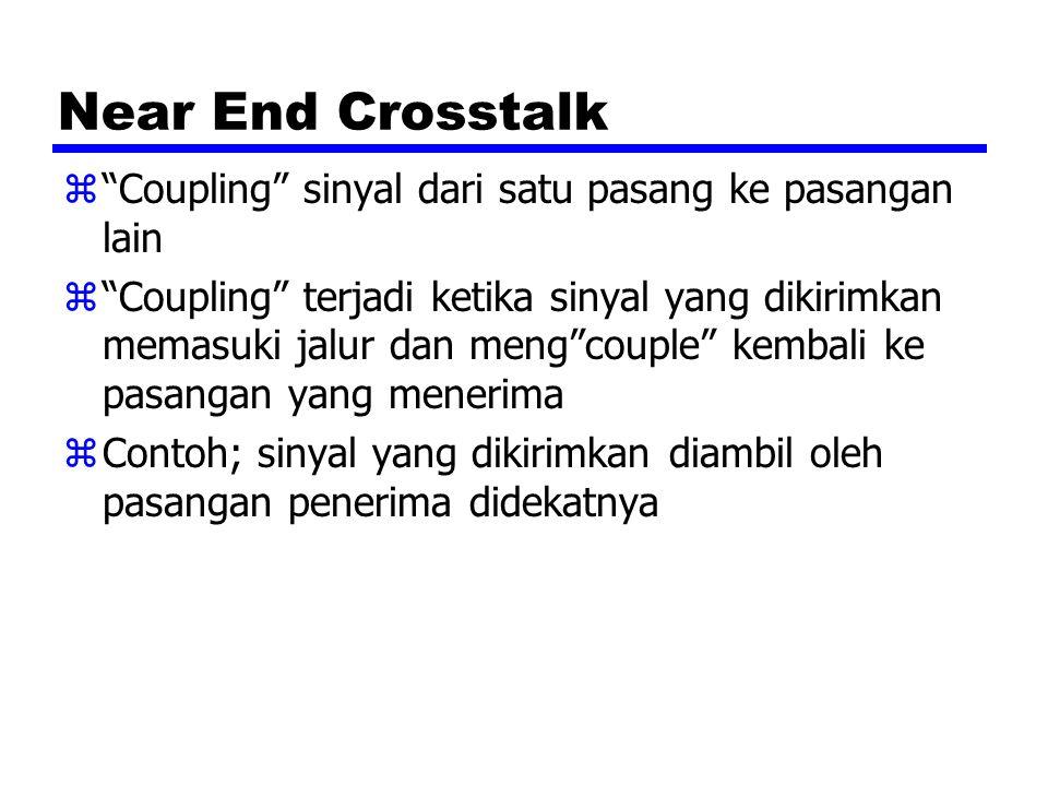 Near End Crosstalk Coupling sinyal dari satu pasang ke pasangan lain