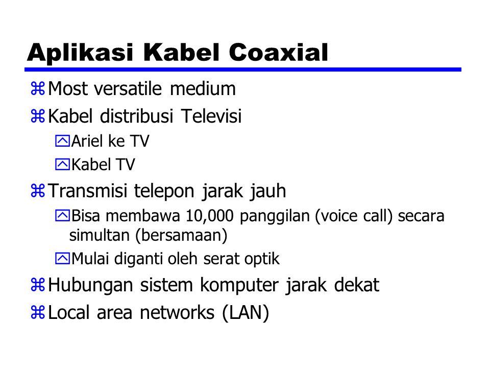 Aplikasi Kabel Coaxial